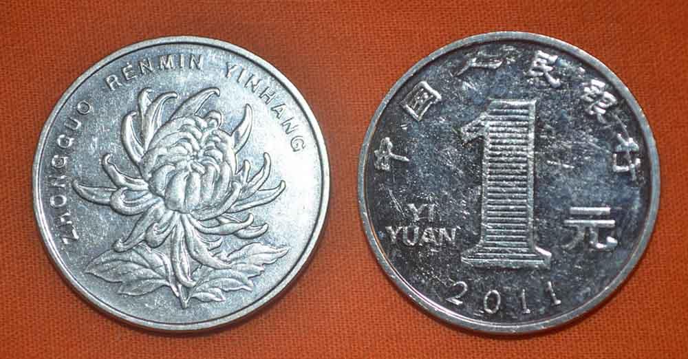 курс юаня до гривні в Дніпрі